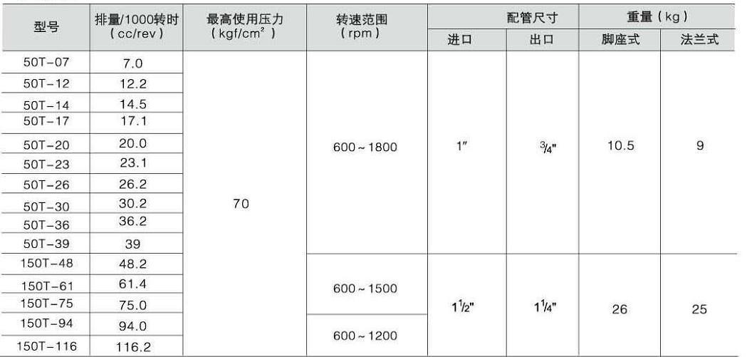 150T-75-TSKT