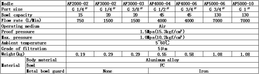 AF2000-TSKT
