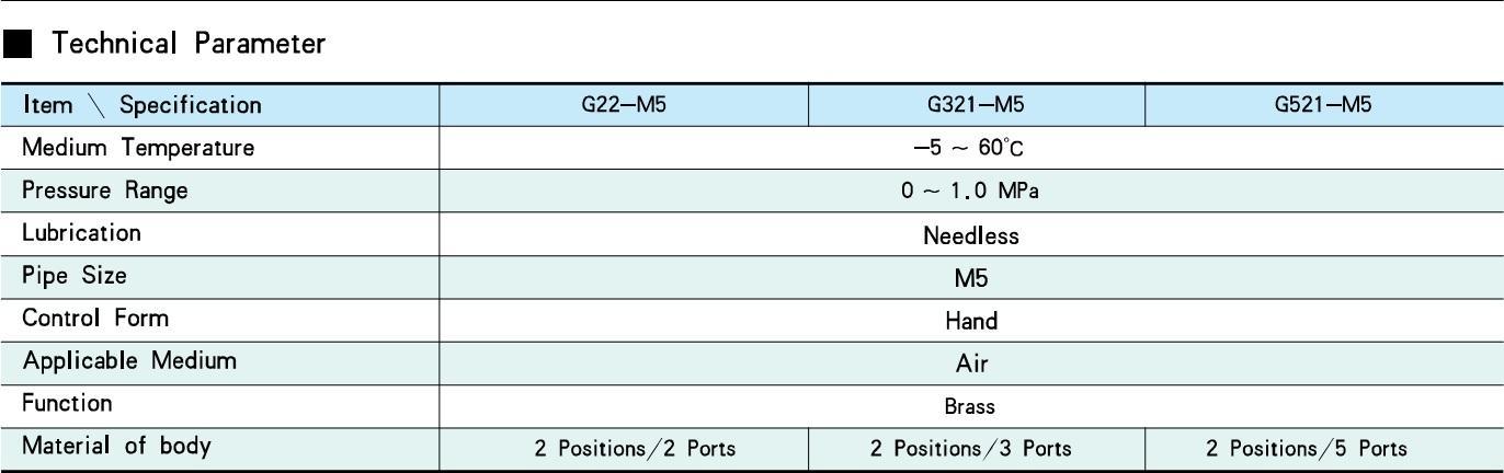 G321M5-TSKT