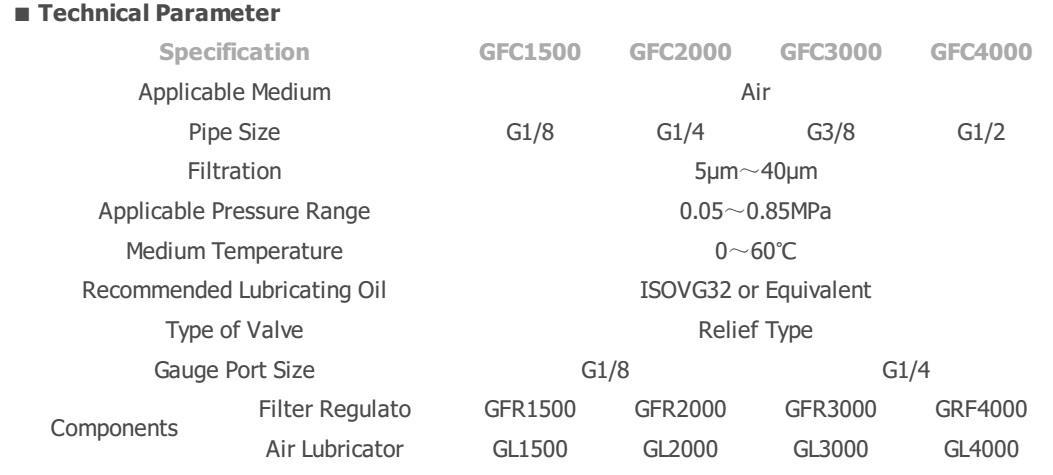 GFC3000-TSKT