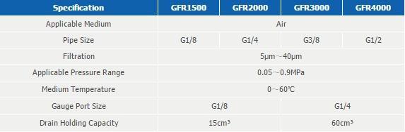 GFR2000-TSKT