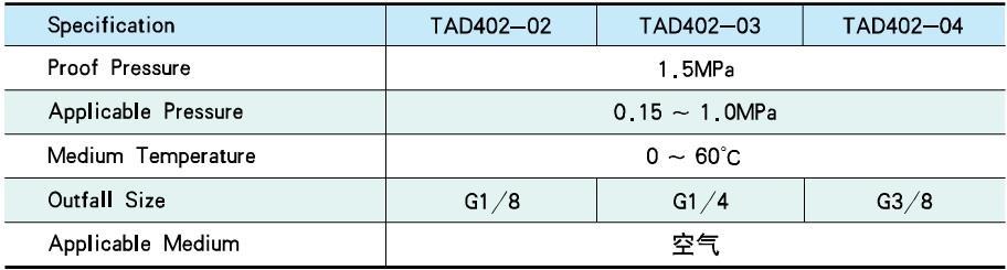 TAD402-TSKT