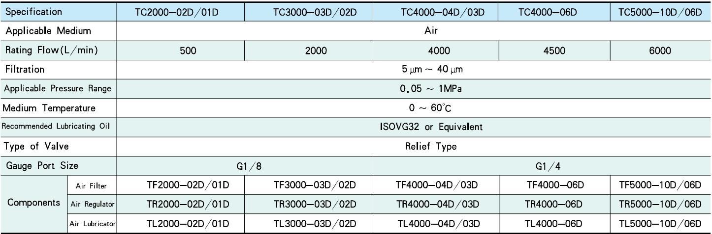 TC200002D-TSKT