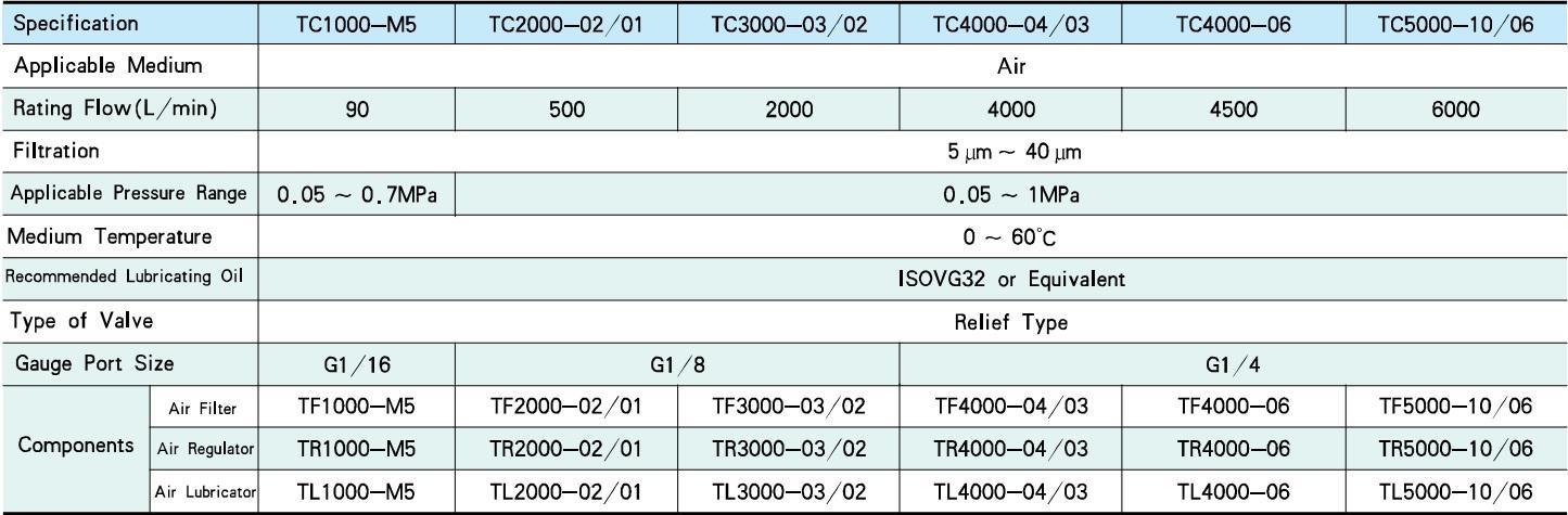 TC200002U-TSKT