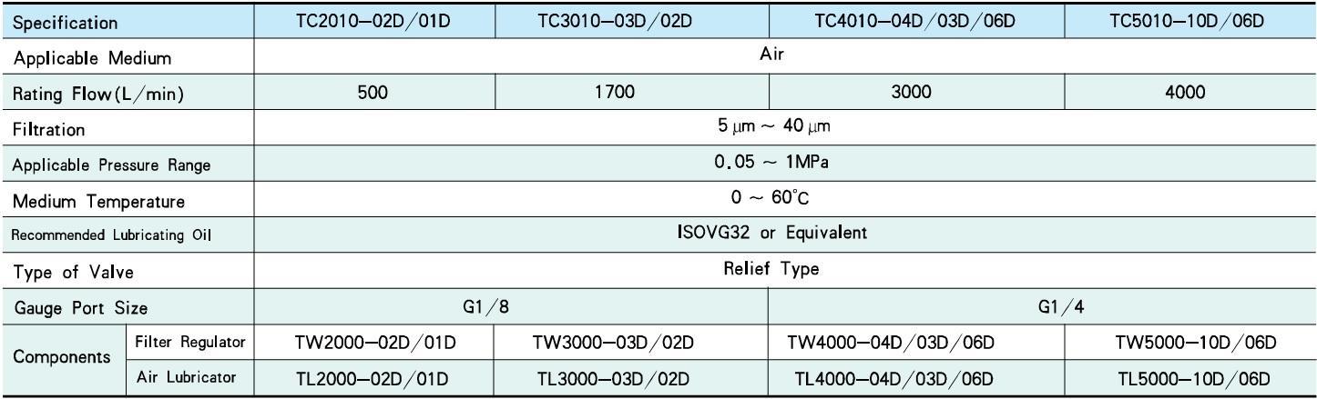 TC201002D-TSKT