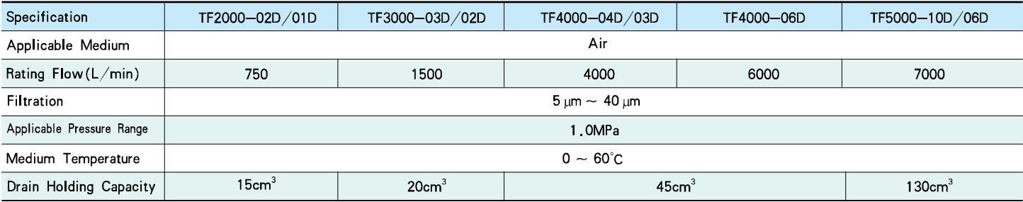 TF200002D-TSKT