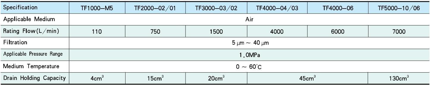 TF200002U-TSKT