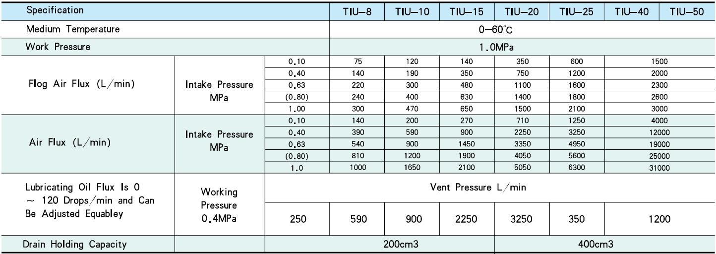 TIU8-TSKT