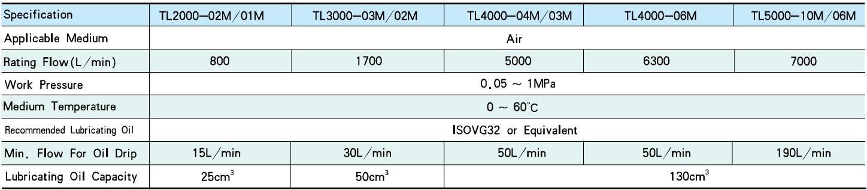 TL200002M-TSKT