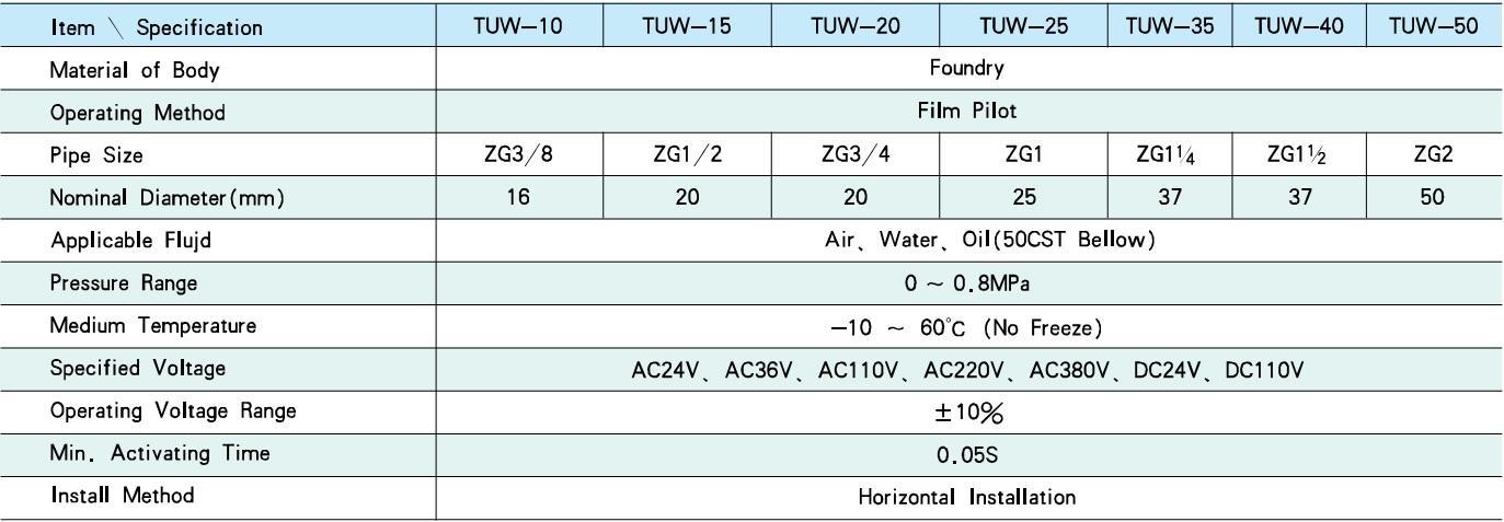 TUW10-TSKT