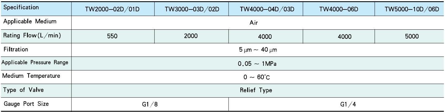 TW200002D-TSKT