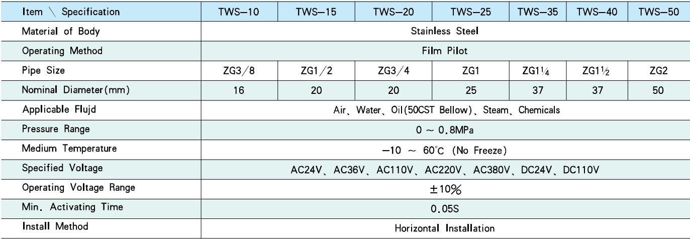 TWS10-TSKT