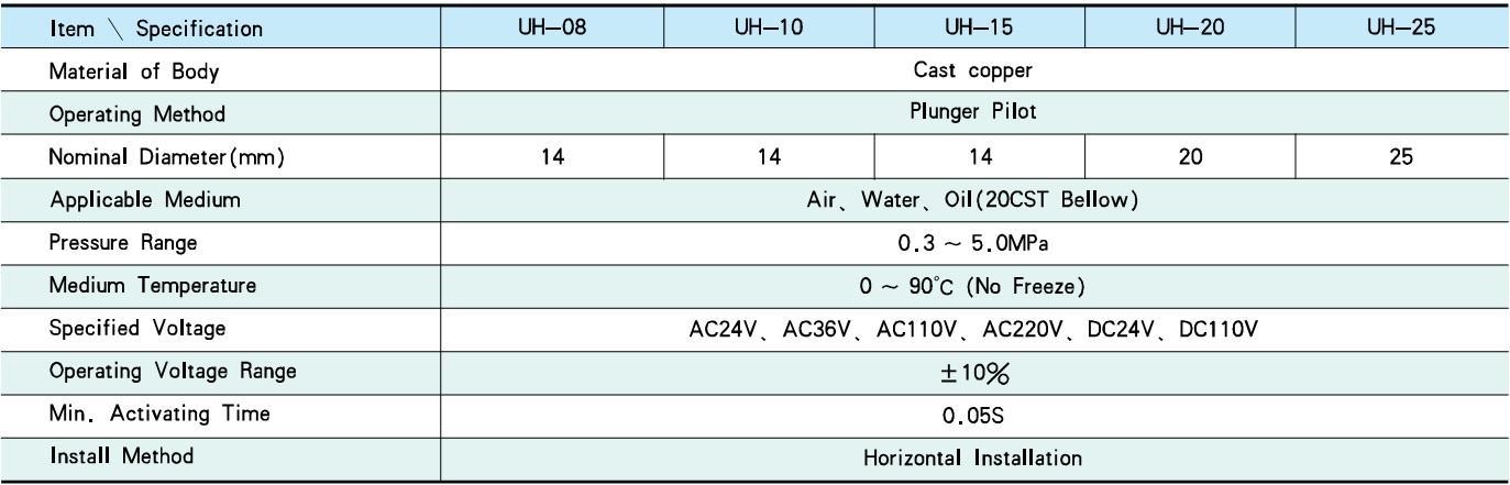 UH10-TSKT