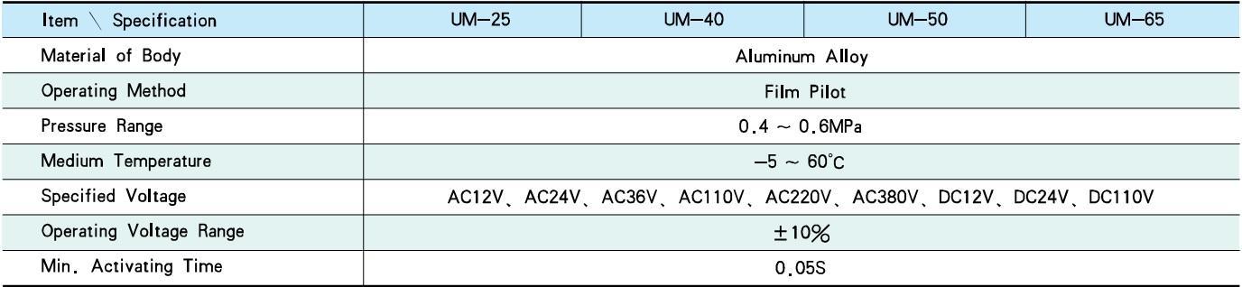 UM25-TSKT