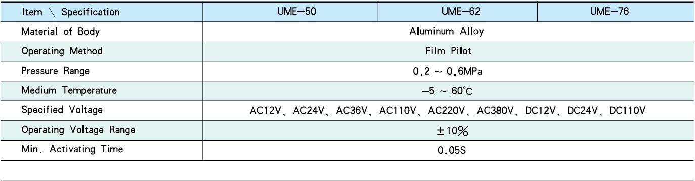 UME50-TSKT
