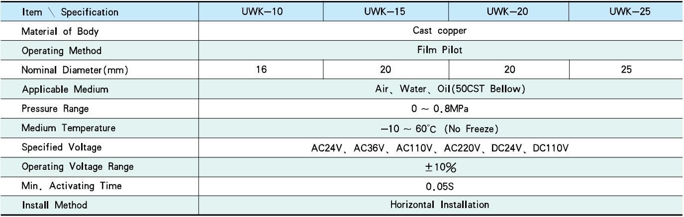 UWK10-TSKT