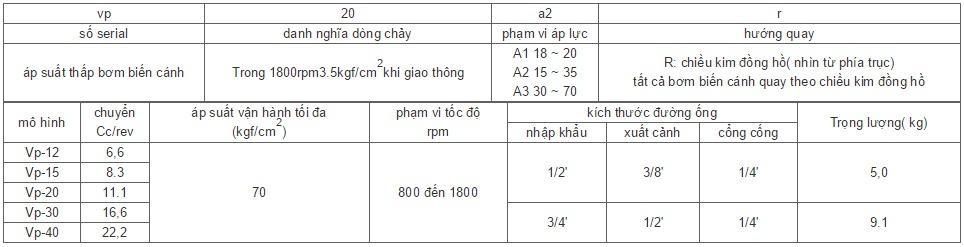VP30-VP40-TSKT