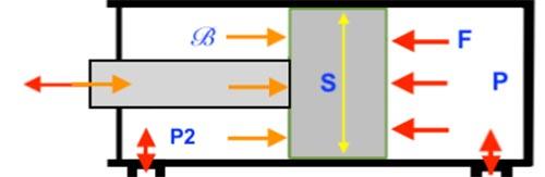 kích thủy lực 2 chiều