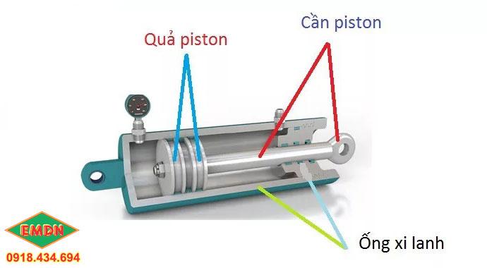 cấu tạo xi lanh thủy lực khí nén